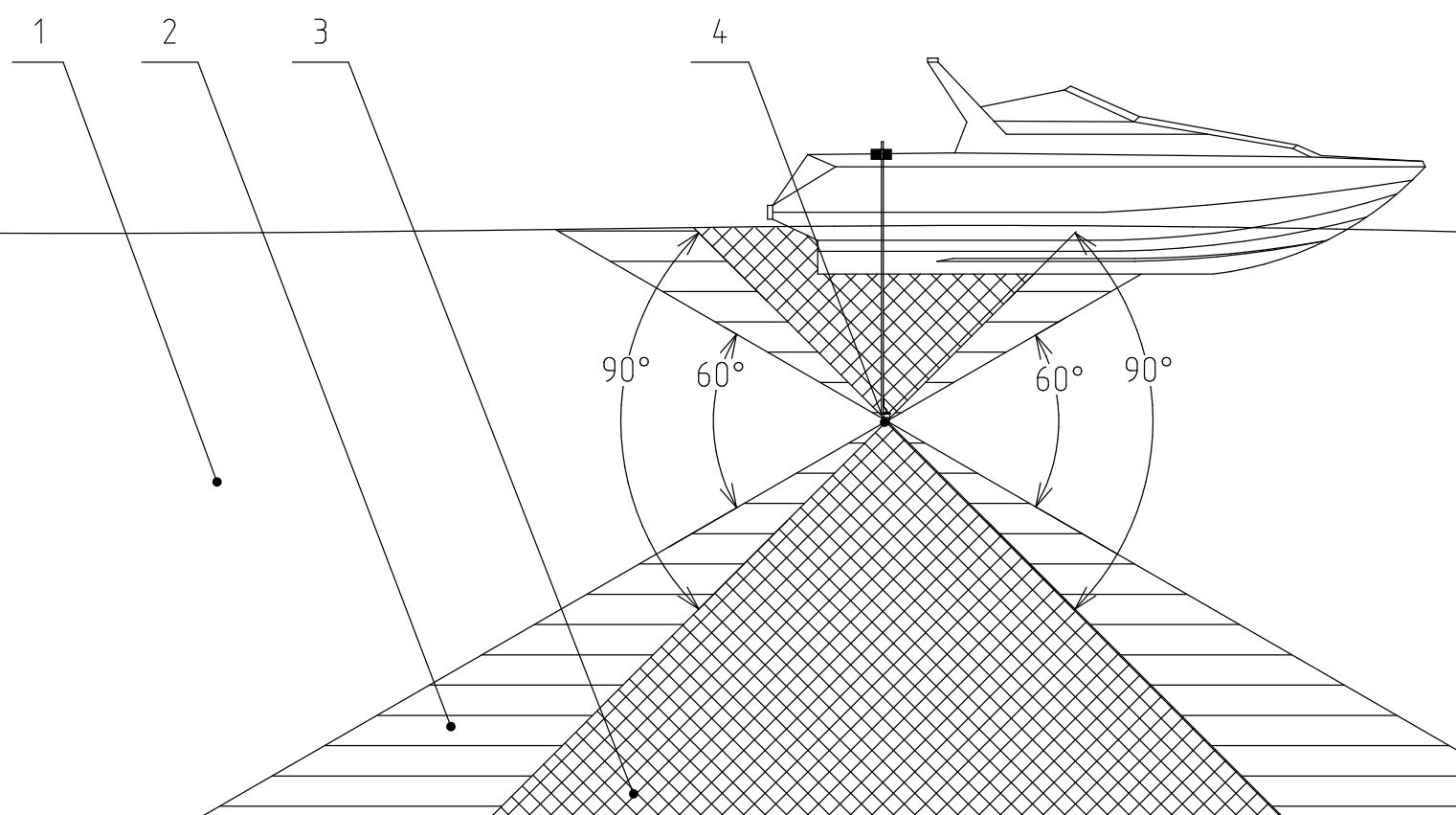 Zima-B angular zones
